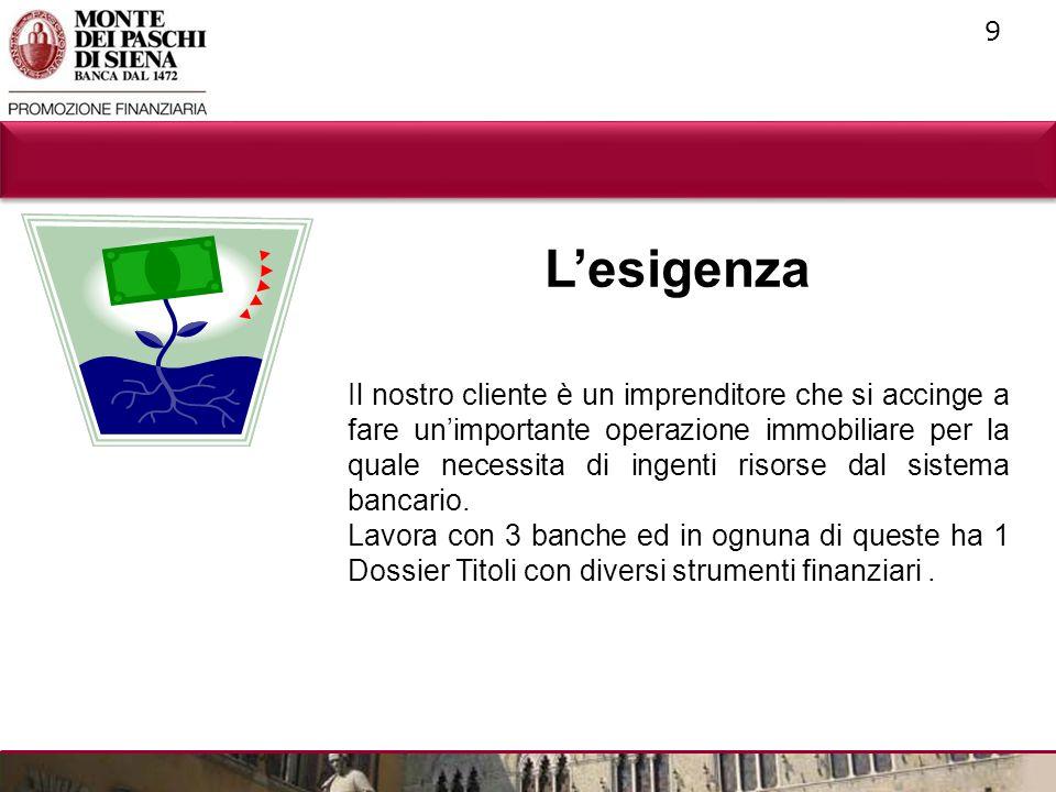 10 I 3 Dossier Titoli verranno aggregati tramite conferimento di mandato fiduciario ed attivazione del servizio Mosaico di Mps Fiduciaria.