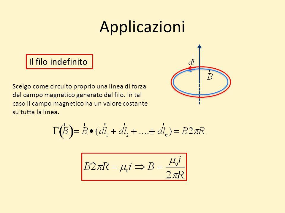 Applicazioni Il filo indefinito Scelgo come circuito proprio una linea di forza del campo magnetico generato dal filo.