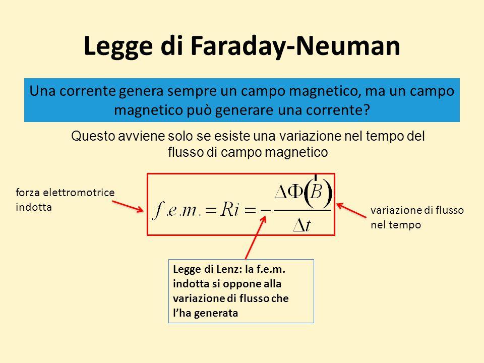 Legge di Faraday-Neuman Una corrente genera sempre un campo magnetico, ma un campo magnetico può generare una corrente.