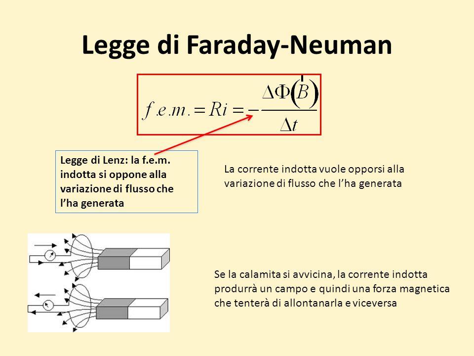 Legge di Faraday-Neuman Legge di Lenz: la f.e.m.