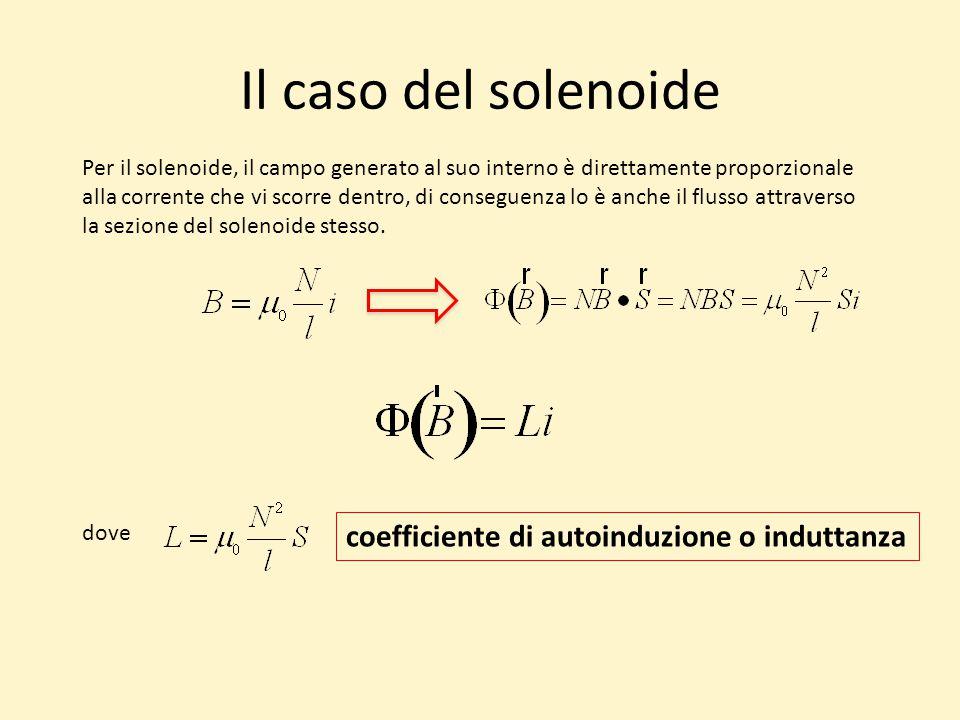 Il caso del solenoide Per il solenoide, il campo generato al suo interno è direttamente proporzionale alla corrente che vi scorre dentro, di conseguenza lo è anche il flusso attraverso la sezione del solenoide stesso.