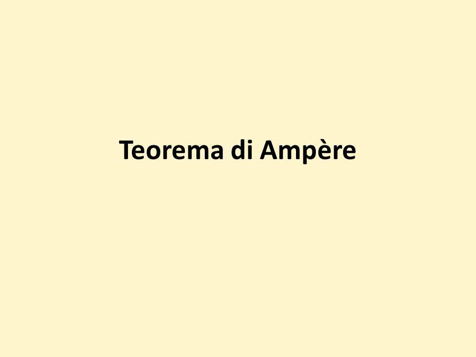 Teorema di Ampère