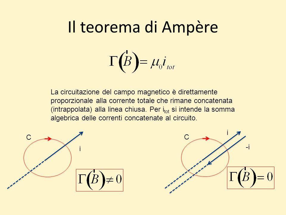 Il teorema di Ampère La circuitazione del campo magnetico è direttamente proporzionale alla corrente totale che rimane concatenata (intrappolata) alla linea chiusa.