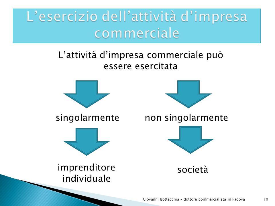 10Giovanni Bottecchia – dottore commercialista in Padova L'attività d'impresa commerciale può essere esercitata singolarmentenon singolarmente imprenditore individuale società