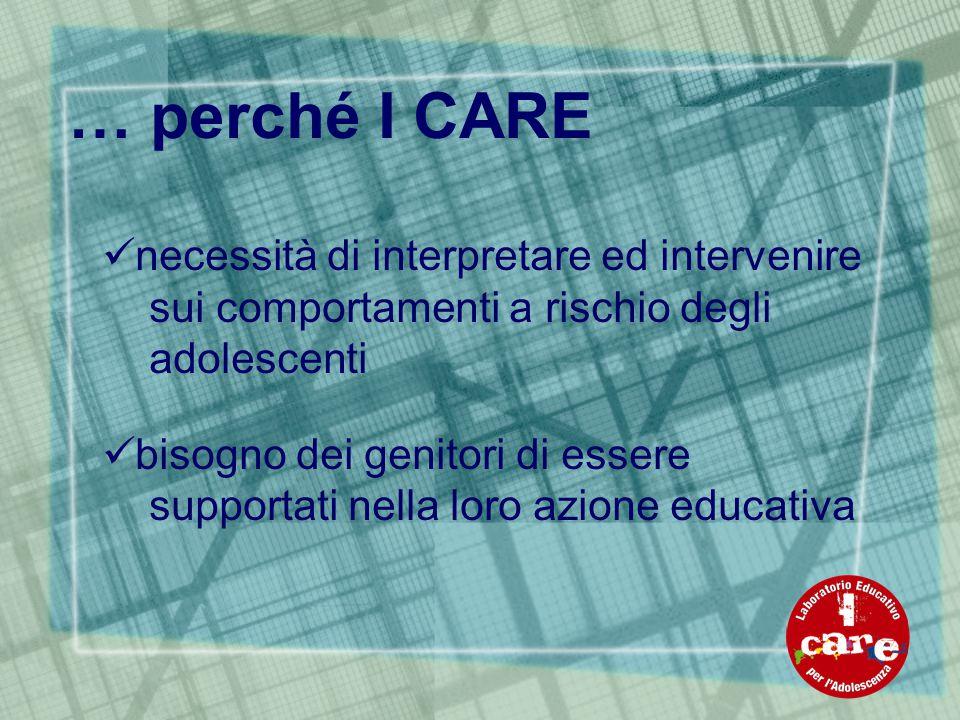 … perché I CARE  necessità di interpretare ed intervenire sui comportamenti a rischio degli adolescenti  bisogno dei genitori di essere supportati nella loro azione educativa