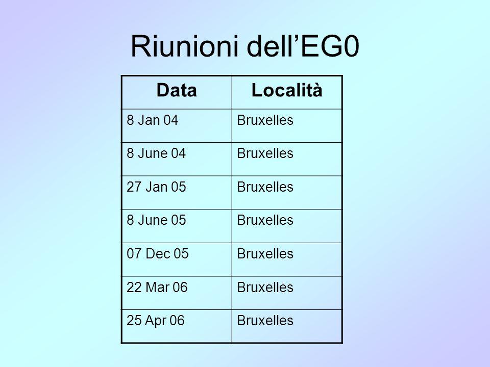 Riunioni dell'EG0 DataLocalità 8 Jan 04Bruxelles 8 June 04Bruxelles 27 Jan 05Bruxelles 8 June 05Bruxelles 07 Dec 05Bruxelles 22 Mar 06Bruxelles 25 Apr 06Bruxelles