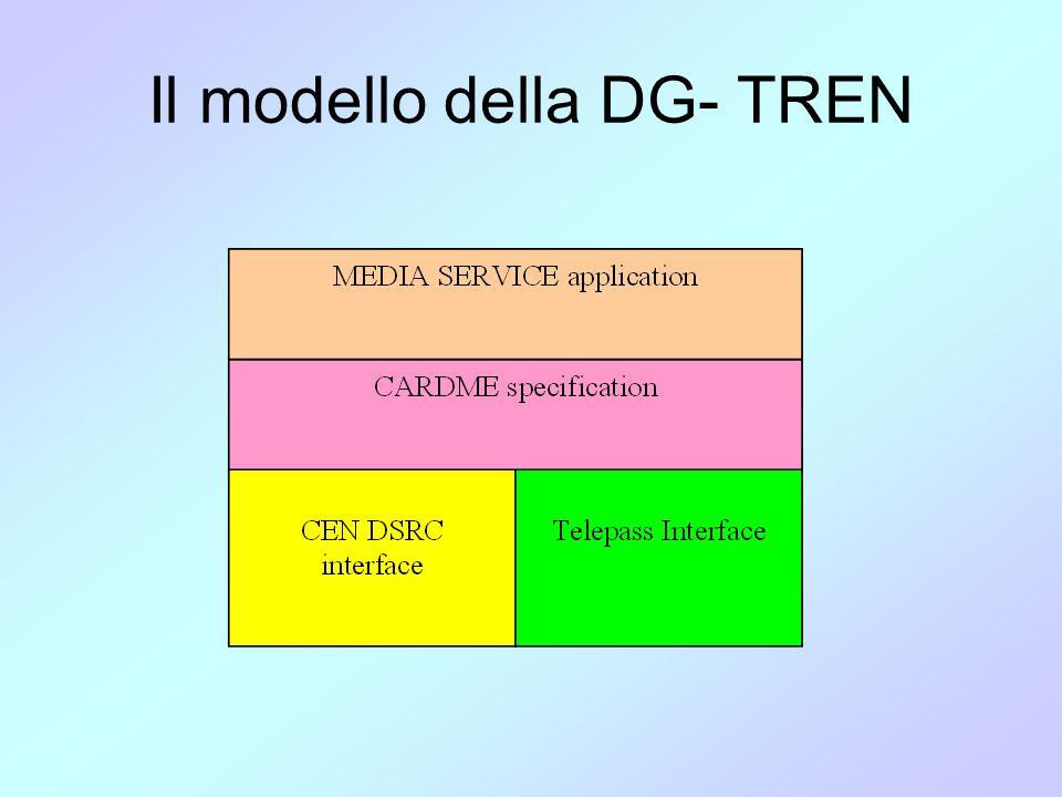 Il modello della DG- TREN