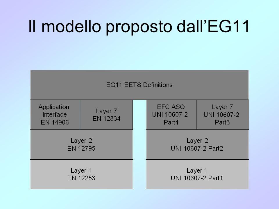 Il modello proposto dall'EG11
