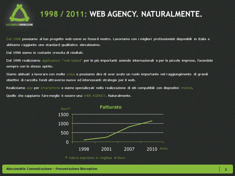 1998 / 2011: WEB AGENCY. NATURALMENTE. Dal 1998 pensiamo al tuo progetto web come se fosse il nostro. Lavoriamo con i migliori professionisti disponib