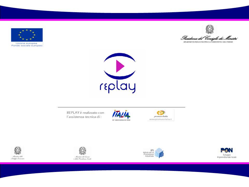 Progetto REPLAY Risultati e obiettivi di Progetto