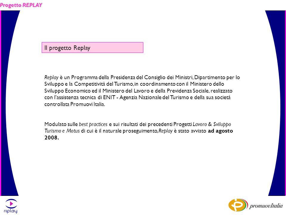 Replay è un Programma della Presidenza del Consiglio dei Ministri, Dipartimento per lo Sviluppo e la Competitività del Turismo, in coordinamento con il Ministero dello Sviluppo Economico ed il Ministero del Lavoro e della Previdenza Sociale, realizzato con l'assistenza tecnica di ENIT - Agenzia Nazionale del Turismo e della sua società controllata Promuovi Italia.