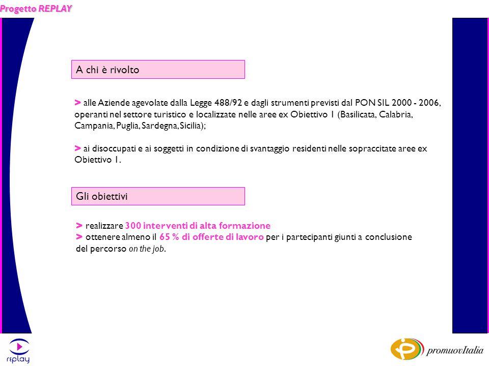Promuovi Italia srl a socio unico Via San Claudio, 61 | 00187 Roma Tel: 06 6798883 | Fax: 06 69295440 info@promuovitalia.it www.promuovitalia.it