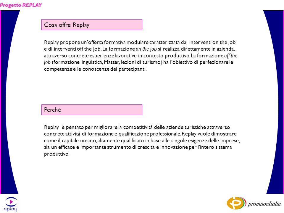 Progetto REPLAY Cosa offre Replay Replay propone un'offerta formativa modulare caratterizzata da interventi on the job e di interventi off the job. La