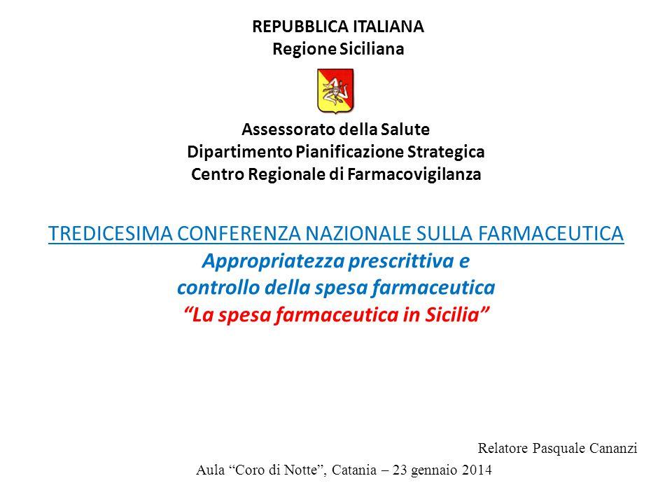 """TREDICESIMA CONFERENZA NAZIONALE SULLA FARMACEUTICA Appropriatezza prescrittiva e controllo della spesa farmaceutica """"La spesa farmaceutica in Sicilia"""