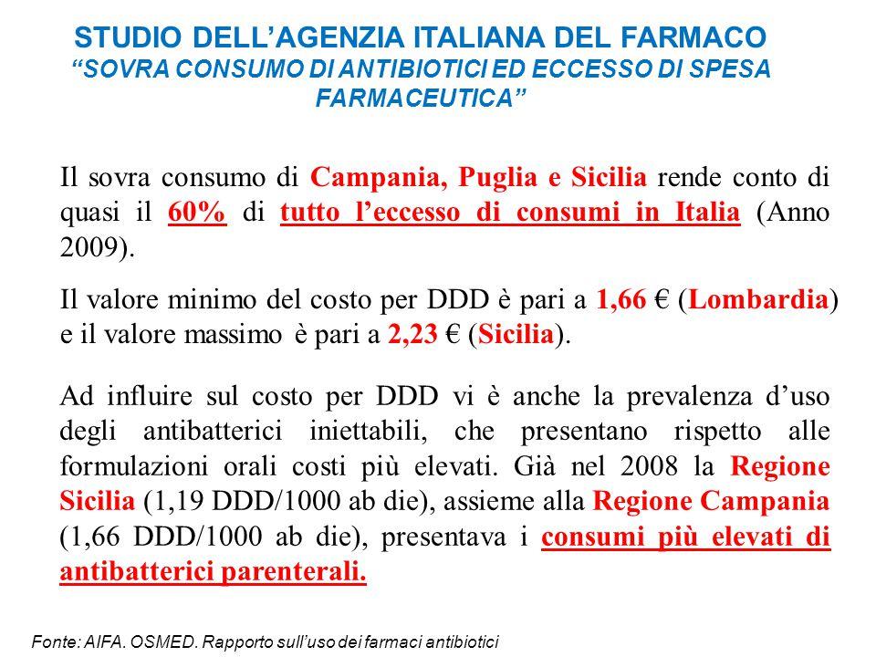 Il sovra consumo di Campania, Puglia e Sicilia rende conto di quasi il 60% di tutto l'eccesso di consumi in Italia (Anno 2009). Il valore minimo del c