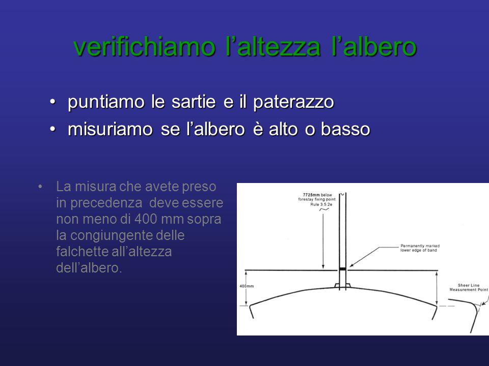 verifichiamo l'altezza l'albero •La misura che avete preso in precedenza deve essere non meno di 400 mm sopra la congiungente delle falchette all'alte