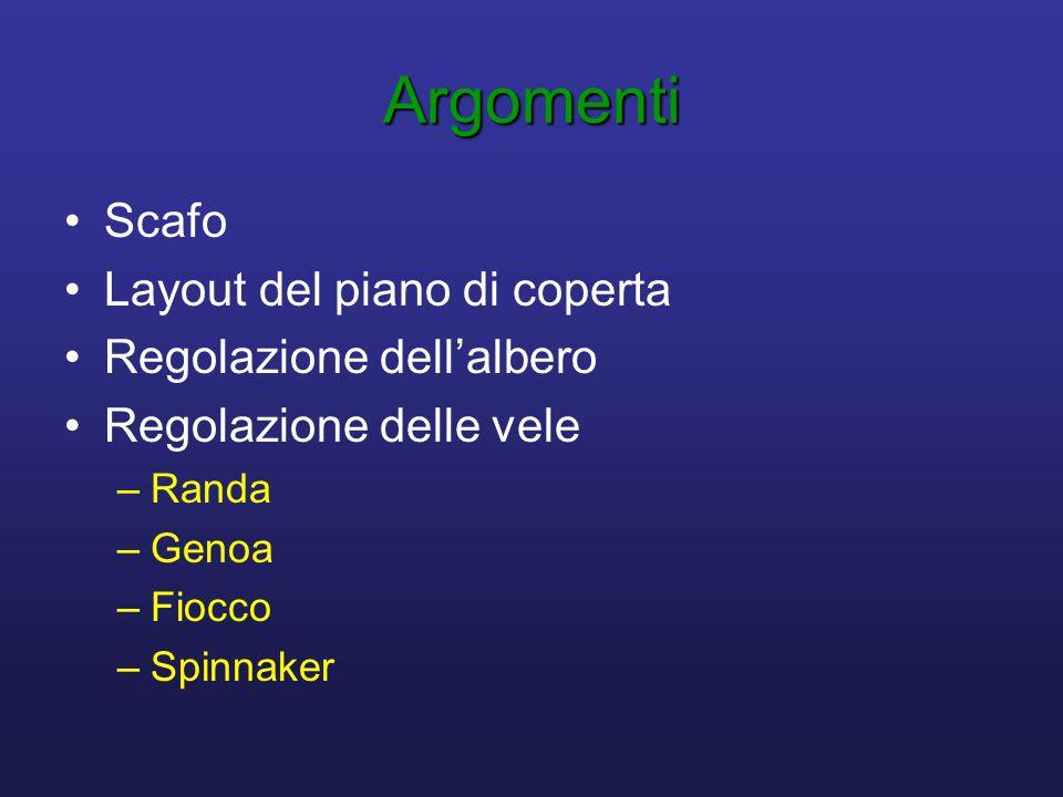 Argomenti •Scafo •Layout del piano di coperta •Regolazione dell'albero •Regolazione delle vele –Randa –Genoa –Fiocco –Spinnaker