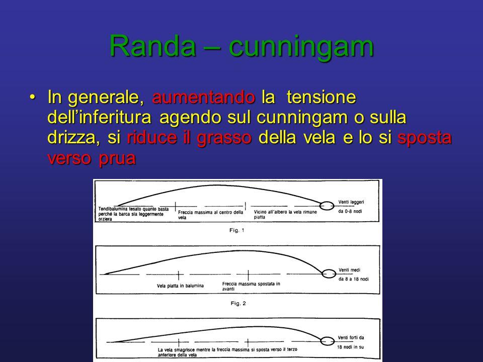 Randa – cunningam •In generale, aumentando la tensione dell'inferitura agendo sul cunningam o sulla drizza, si riduce il grasso della vela e lo si spo