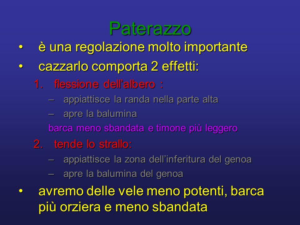 Paterazzo •è una regolazione molto importante •cazzarlo comporta 2 effetti: 1. flessione dell'albero : –appiattisce la randa nella parte alta –apre la