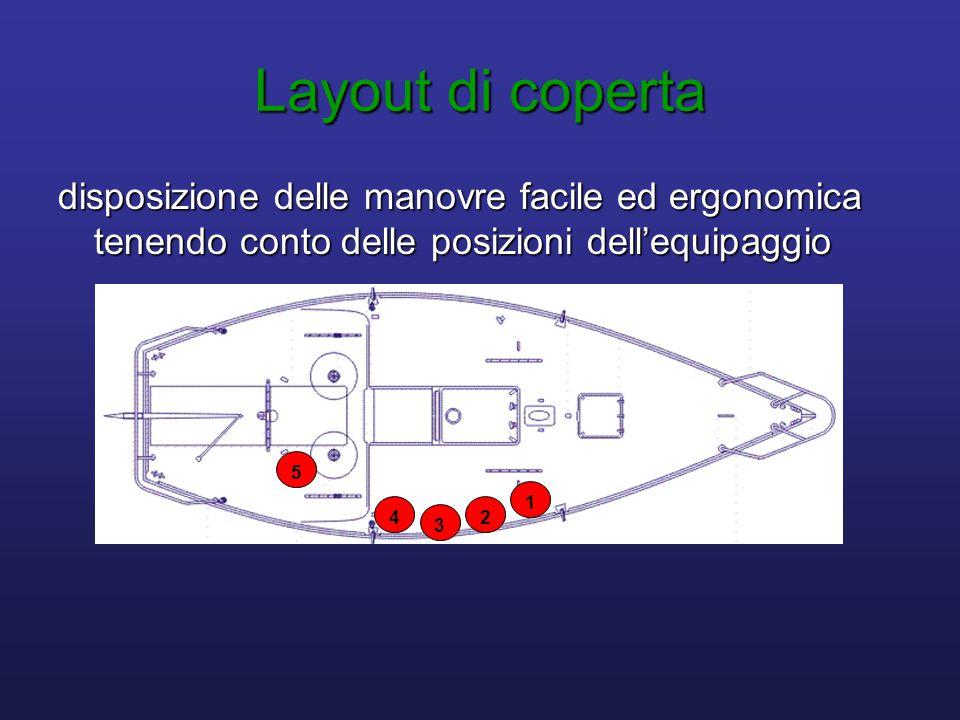 Layout di coperta disposizione delle manovre facile ed ergonomica tenendo conto delle posizioni dell'equipaggio 1 2 3 4 5