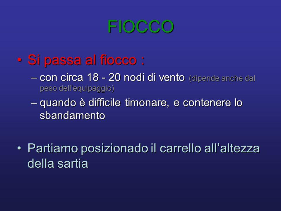 FIOCCO •Si passa al fiocco : –con circa 18 - 20 nodi di vento (dipende anche dal peso dell'equipaggio) –quando è difficile timonare, e contenere lo sb