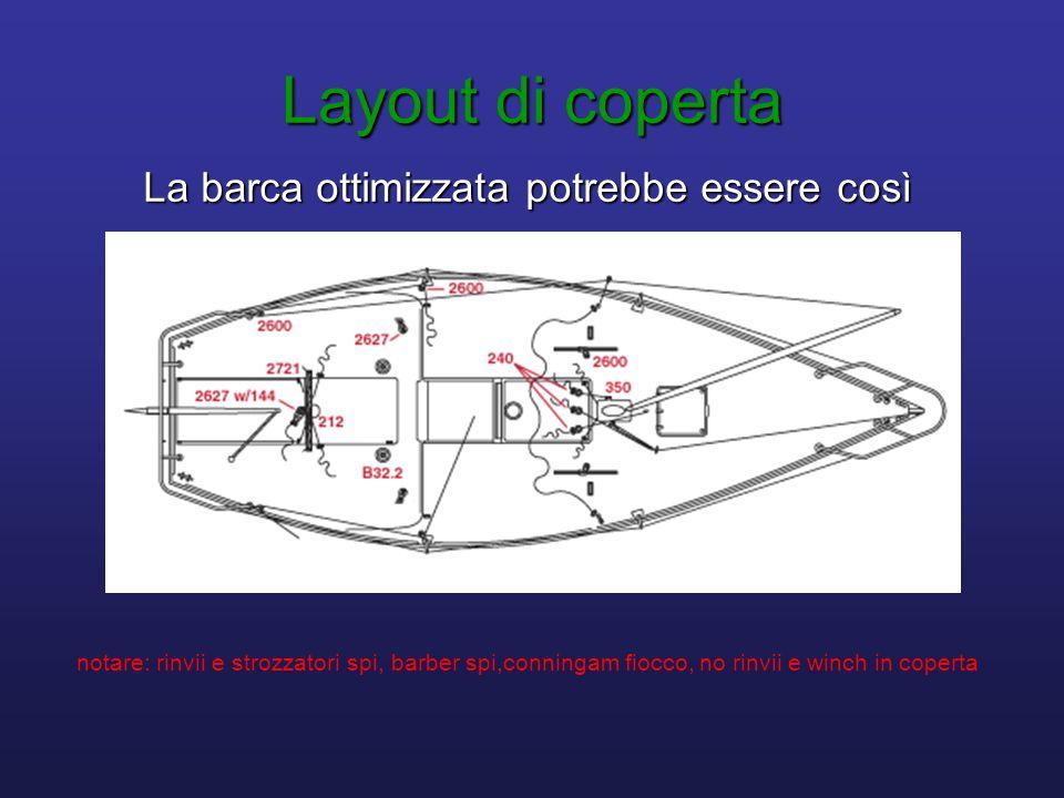 Layout di coperta La barca ottimizzata potrebbe essere così notare: rinvii e strozzatori spi, barber spi,conningam fiocco, no rinvii e winch in copert