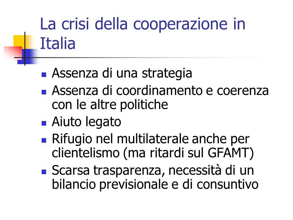 La crisi della cooperazione in Italia  Assenza di una strategia  Assenza di coordinamento e coerenza con le altre politiche  Aiuto legato  Rifugio nel multilaterale anche per clientelismo (ma ritardi sul GFAMT)  Scarsa trasparenza, necessità di un bilancio previsionale e di consuntivo