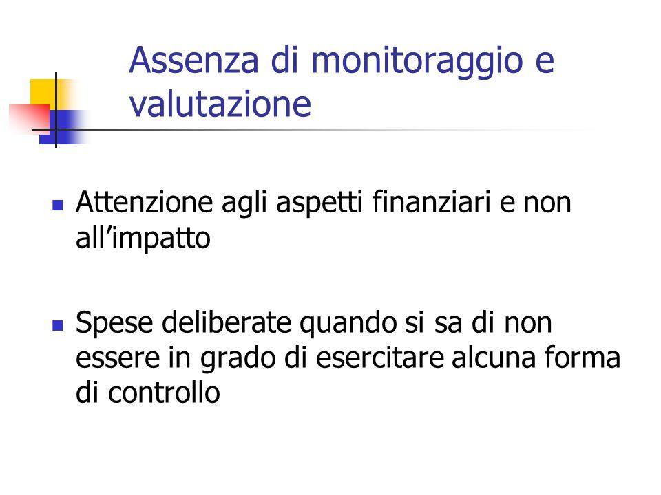 Assenza di monitoraggio e valutazione  Attenzione agli aspetti finanziari e non all'impatto  Spese deliberate quando si sa di non essere in grado di esercitare alcuna forma di controllo