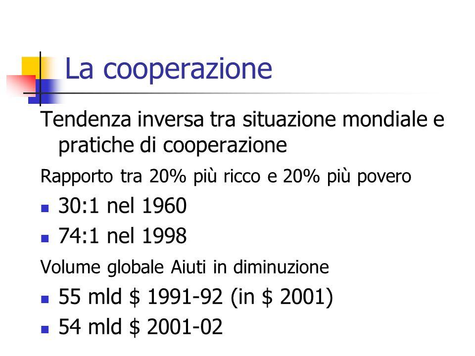 La cooperazione Tendenza inversa tra situazione mondiale e pratiche di cooperazione Rapporto tra 20% più ricco e 20% più povero  30:1 nel 1960  74:1 nel 1998 Volume globale Aiuti in diminuzione  55 mld $ 1991-92 (in $ 2001)  54 mld $ 2001-02