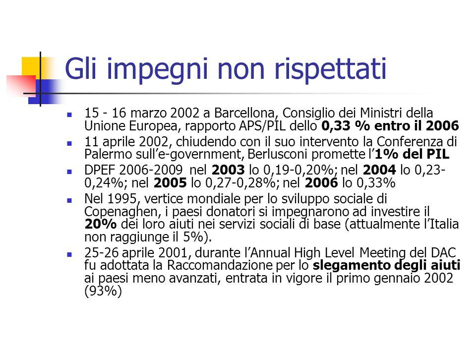 Gli impegni non rispettati  15 - 16 marzo 2002 a Barcellona, Consiglio dei Ministri della Unione Europea, rapporto APS/PIL dello 0,33 % entro il 2006  11 aprile 2002, chiudendo con il suo intervento la Conferenza di Palermo sull'e-government, Berlusconi promette l'1% del PIL  DPEF 2006-2009 nel 2003 lo 0,19-0,20%; nel 2004 lo 0,23- 0,24%; nel 2005 lo 0,27-0,28%; nel 2006 lo 0,33%  Nel 1995, vertice mondiale per lo sviluppo sociale di Copenaghen, i paesi donatori si impegnarono ad investire il 20% dei loro aiuti nei servizi sociali di base (attualmente l'Italia non raggiunge il 5%).