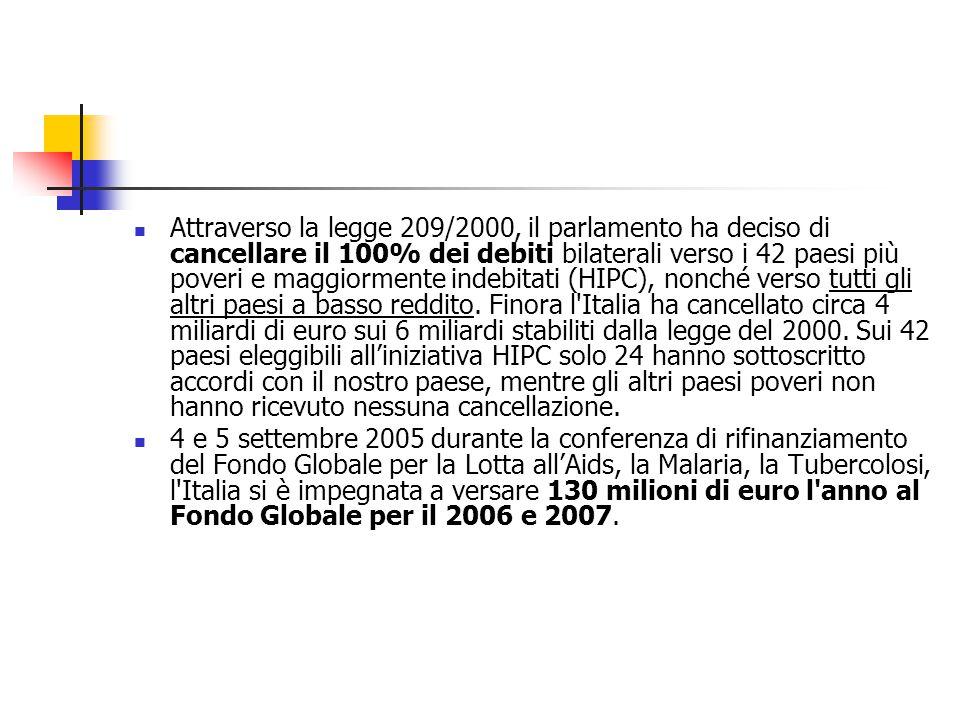  Attraverso la legge 209/2000, il parlamento ha deciso di cancellare il 100% dei debiti bilaterali verso i 42 paesi più poveri e maggiormente indebitati (HIPC), nonché verso tutti gli altri paesi a basso reddito.