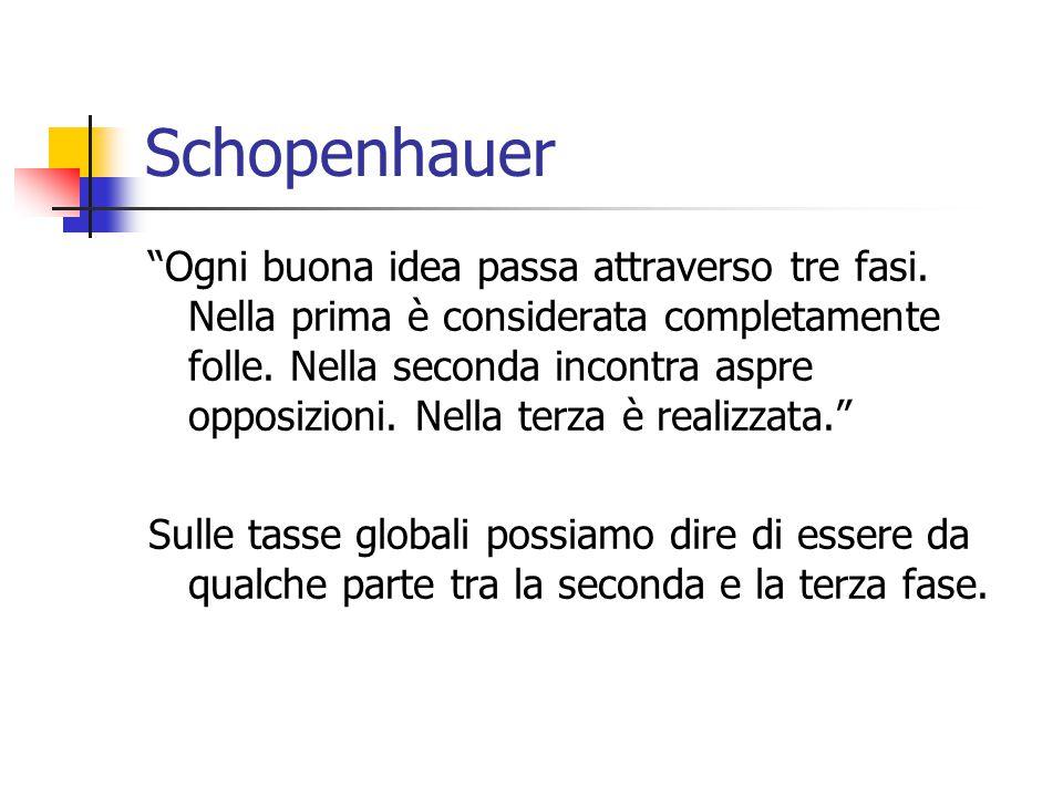 Schopenhauer Ogni buona idea passa attraverso tre fasi.
