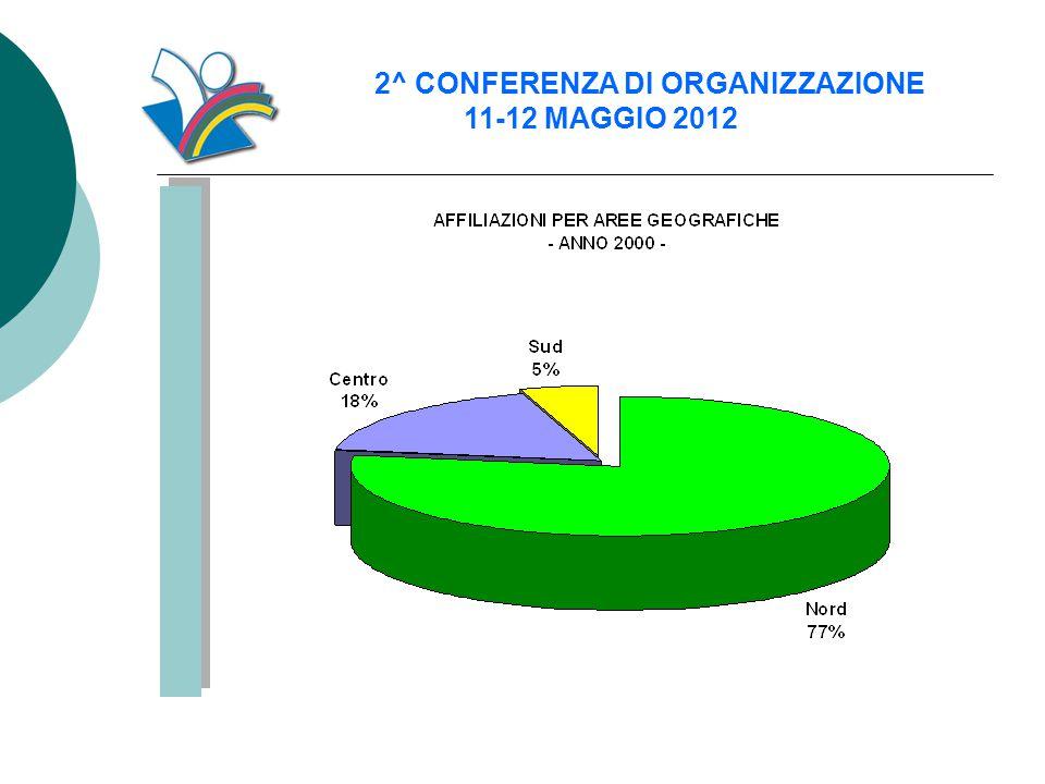 2^ CONFERENZA DI ORGANIZZAZIONE 11-12 MAGGIO 2012