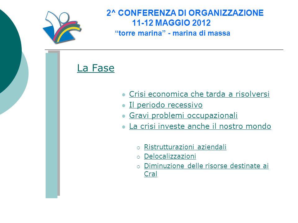 """2^ CONFERENZA DI ORGANIZZAZIONE 11-12 MAGGIO 2012 """"torre marina"""" - marina di massa La Fase  Crisi economica che tarda a risolversi Crisi economica ch"""