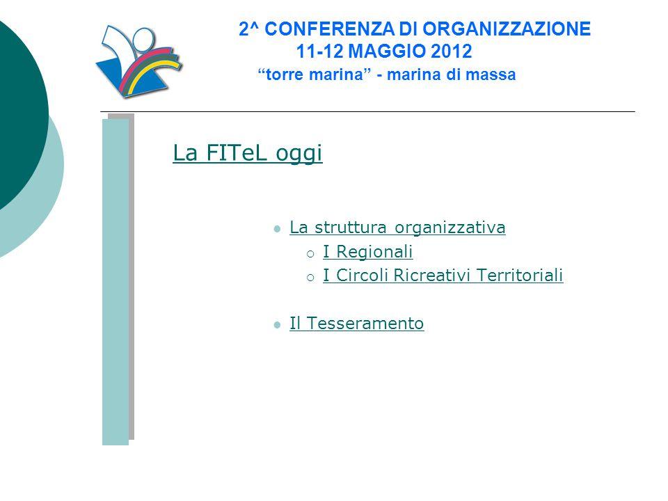 """2^ CONFERENZA DI ORGANIZZAZIONE 11-12 MAGGIO 2012 """"torre marina"""" - marina di massa La FITeL oggi  La struttura organizzativa La struttura organizzati"""