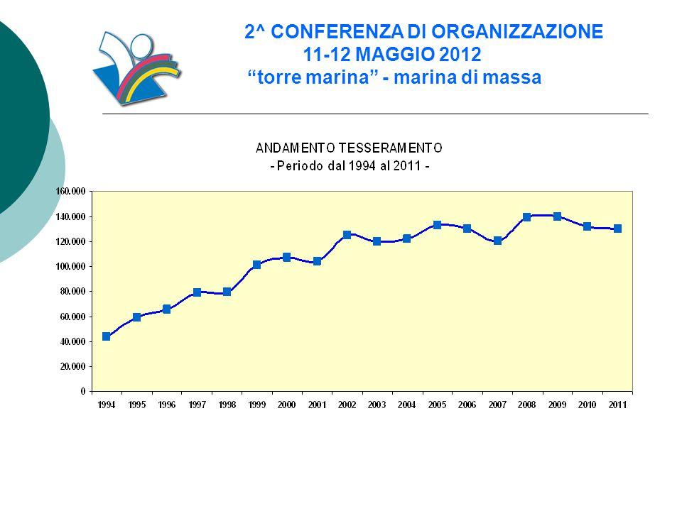 """2^ CONFERENZA DI ORGANIZZAZIONE 11-12 MAGGIO 2012 """"torre marina"""" - marina di massa"""