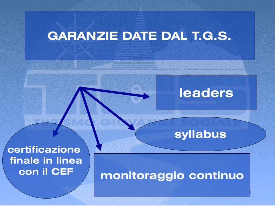7 GARANZIE DATE DAL T.G.S.