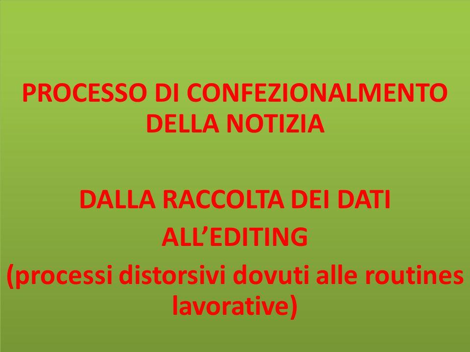 -1.SCADENZIARIO (AGENDA DEGLI EVENTI) -2. RACCOLTA INFORMAZIONI (selezione) -3.