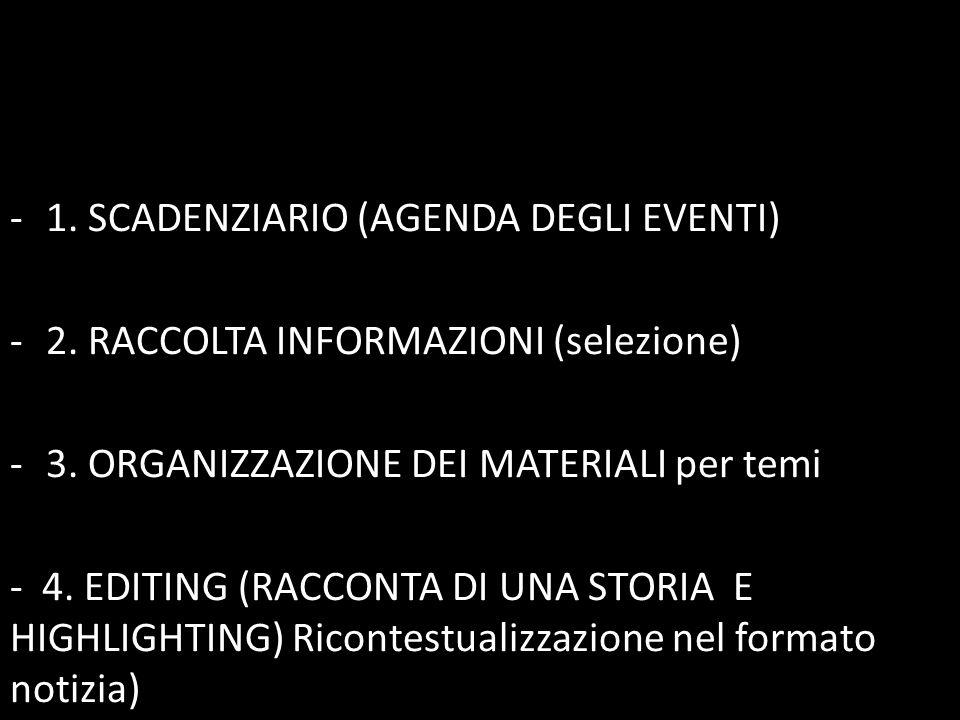 -1. SCADENZIARIO (AGENDA DEGLI EVENTI) -2. RACCOLTA INFORMAZIONI (selezione) -3. ORGANIZZAZIONE DEI MATERIALI per temi - 4. EDITING (RACCONTA DI UNA S