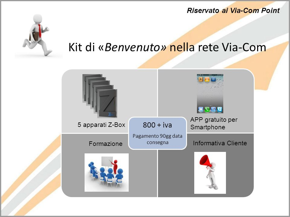 Kit di «Benvenuto» nella rete Via-Com 5 apparati Z-Box APP gratuito per Smartphone Formazione Informativa Cliente Riservato ai Via-Com Point