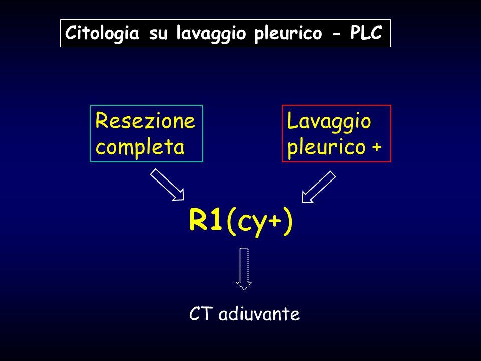 Citologia su lavaggio pleurico - PLC Resezione completa Lavaggio pleurico + CT adiuvante R1(cy+)