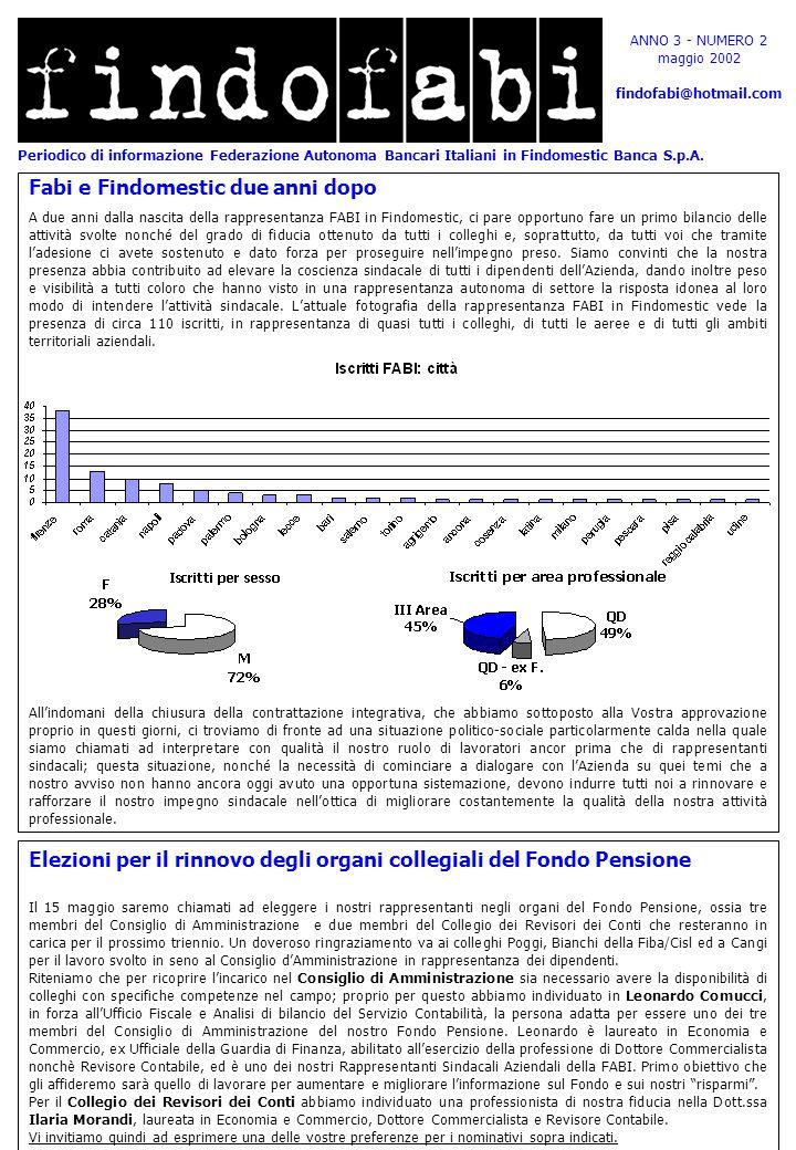 Periodico di informazione Federazione Autonoma Bancari Italiani in Findomestic Banca S.p.A. ANNO 3 - NUMERO 2 maggio 2002 findofabi@hotmail.com Fabi e