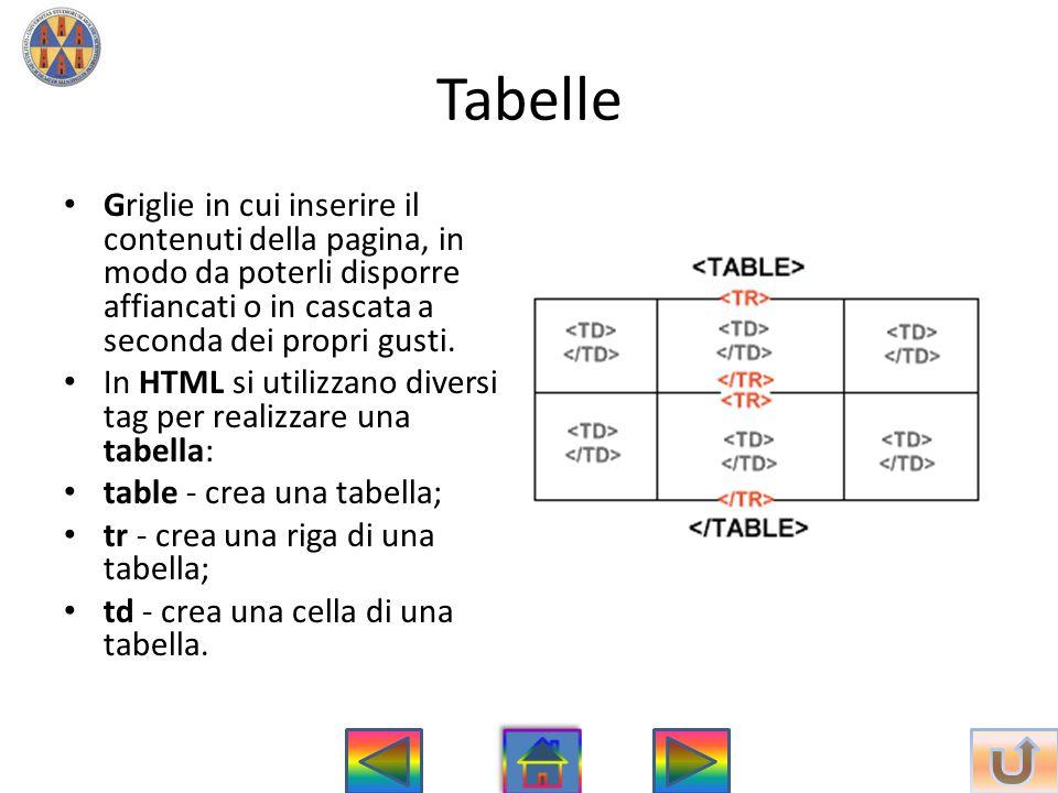 Tabelle • Griglie in cui inserire il contenuti della pagina, in modo da poterli disporre affiancati o in cascata a seconda dei propri gusti. • In HTML