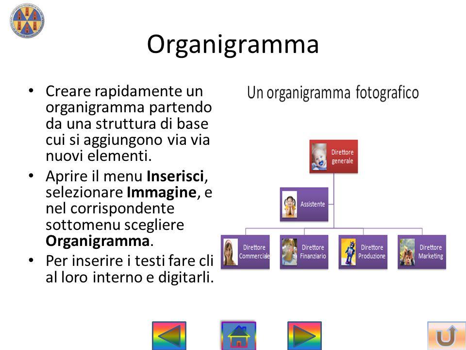 Organigramma • Creare rapidamente un organigramma partendo da una struttura di base cui si aggiungono via via nuovi elementi. • Aprire il menu Inseris