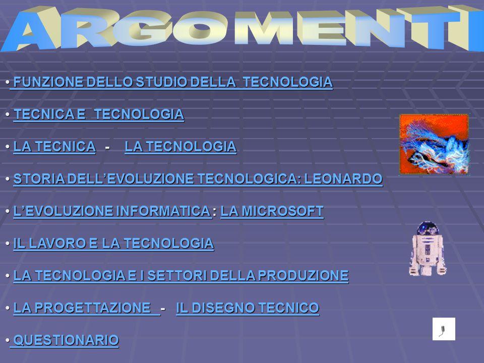 • FUNZIONE DELLO STUDIO DELLA TECNOLOGIA FUNZIONE DELLO STUDIO DELLA TECNOLOGIA FUNZIONE DELLO STUDIO DELLA TECNOLOGIA • TECNICA E TECNOLOGIA TECNICA E TECNOLOGIATECNICA E TECNOLOGIA • LA TECNICA - LA TECNOLOGIA LA TECNICALA TECNOLOGIALA TECNICALA TECNOLOGIA • STORIA DELL'EVOLUZIONE TECNOLOGICA: LEONARDO STORIA DELL'EVOLUZIONE TECNOLOGICA: LEONARDOSTORIA DELL'EVOLUZIONE TECNOLOGICA: LEONARDO • L'EVOLUZIONE INFORMATICA : LA MICROSOFT L'EVOLUZIONE INFORMATICA LA MICROSOFTL'EVOLUZIONE INFORMATICA LA MICROSOFT • IL LAVORO E LA TECNOLOGIA IL LAVORO E LA TECNOLOGIAIL LAVORO E LA TECNOLOGIA • LA TECNOLOGIA E I SETTORI DELLA PRODUZIONE LA TECNOLOGIA E I SETTORI DELLA PRODUZIONELA TECNOLOGIA E I SETTORI DELLA PRODUZIONE • LA PROGETTAZIONE - IL DISEGNO TECNICO LA PROGETTAZIONE IL DISEGNO TECNICOLA PROGETTAZIONE IL DISEGNO TECNICO • QUESTIONARIO QUESTIONARIO QUESTIONARIO