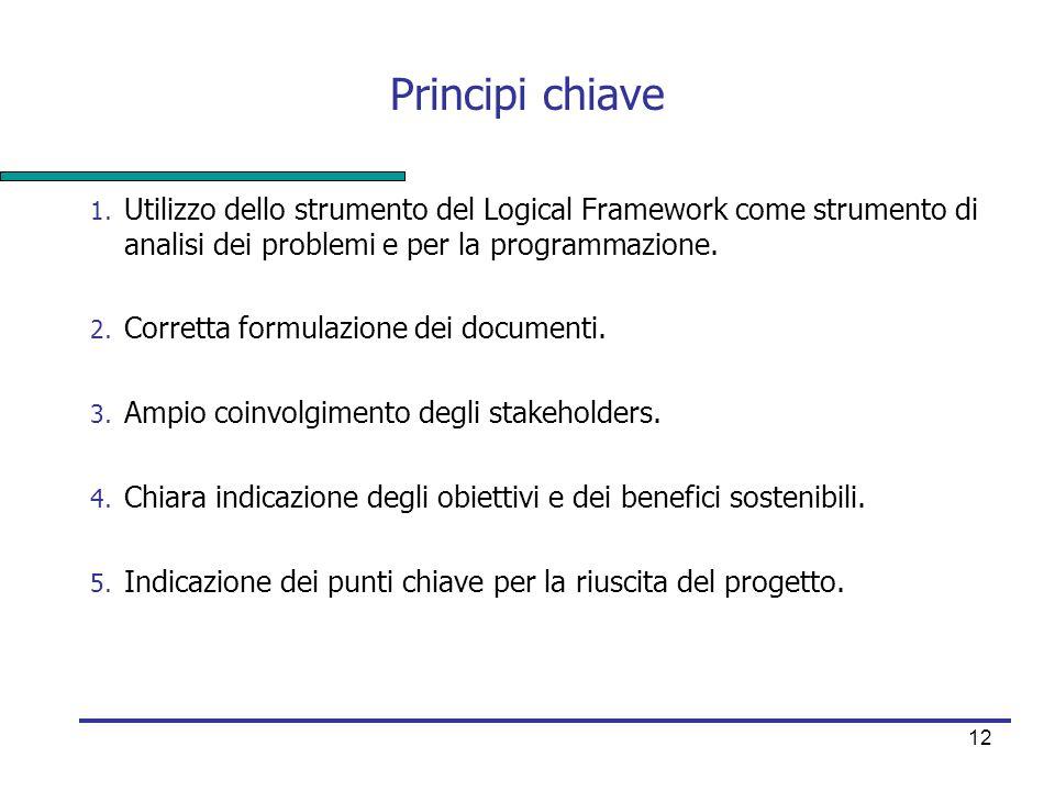 12 Principi chiave 1. Utilizzo dello strumento del Logical Framework come strumento di analisi dei problemi e per la programmazione. 2. Corretta formu