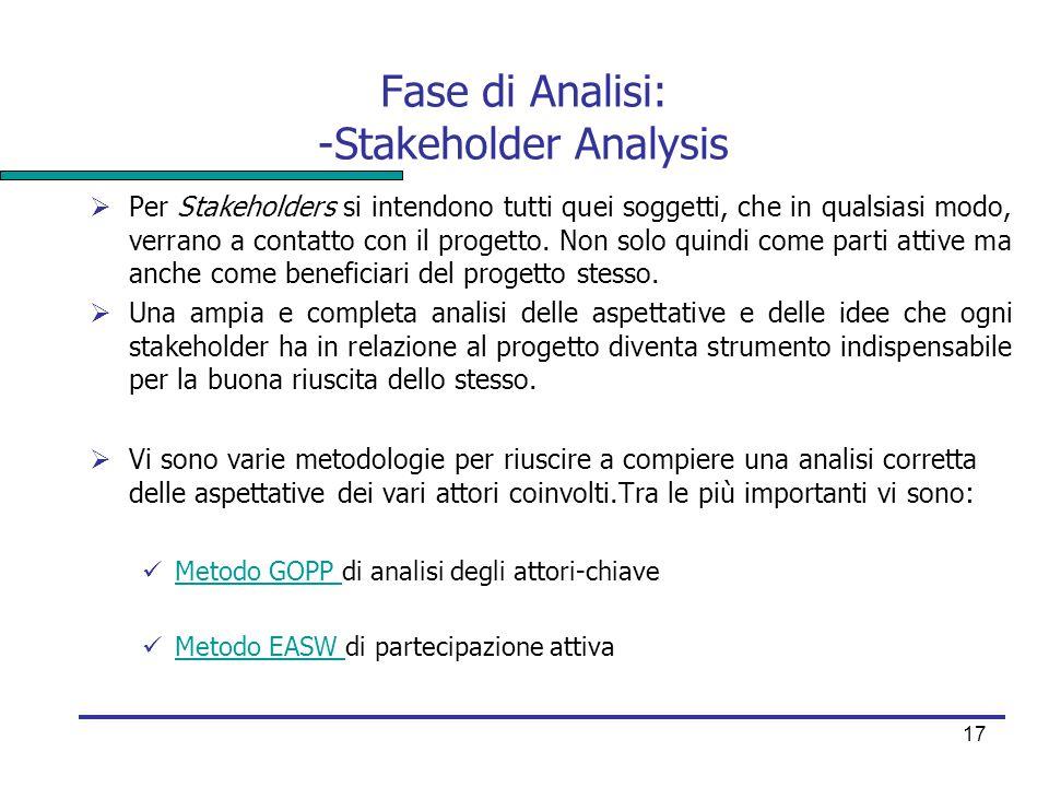 17 Fase di Analisi: -Stakeholder Analysis  Per Stakeholders si intendono tutti quei soggetti, che in qualsiasi modo, verrano a contatto con il proget