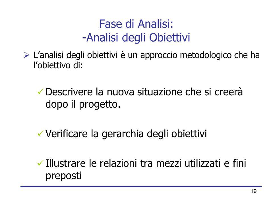19 Fase di Analisi: -Analisi degli Obiettivi  L'analisi degli obiettivi è un approccio metodologico che ha l'obiettivo di:  Descrivere la nuova situ