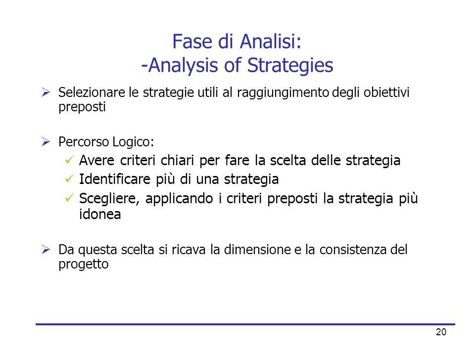 20 Fase di Analisi: -Analysis of Strategies  Selezionare le strategie utili al raggiungimento degli obiettivi preposti  Percorso Logico:  Avere cri