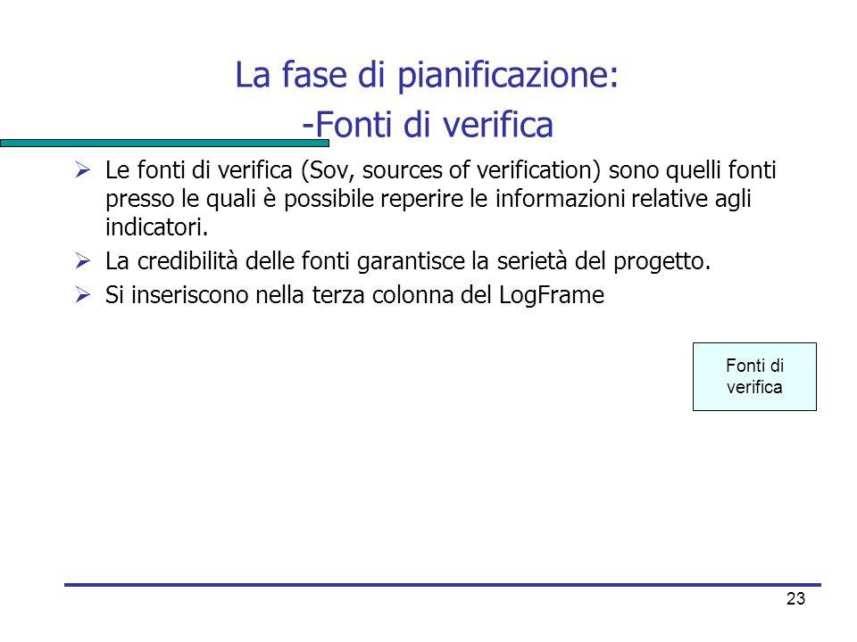 23 La fase di pianificazione: -Fonti di verifica  Le fonti di verifica (Sov, sources of verification) sono quelli fonti presso le quali è possibile r